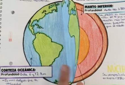 Lo analógico también triunfa. Recortable de la Geosfera